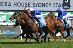 Deprive keeps perfect Randwick record with Sydney Stakes win